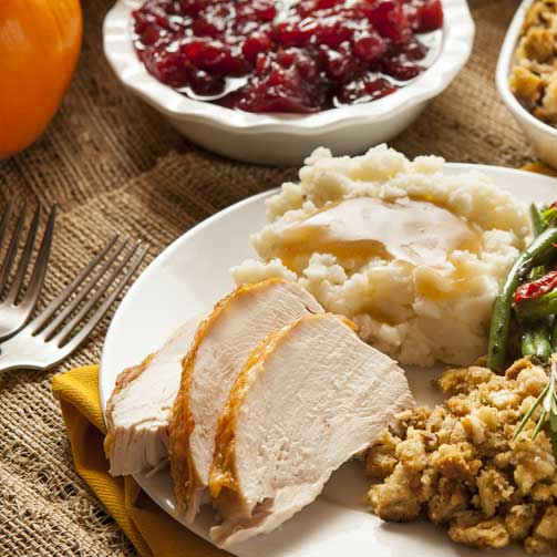 Thanksgiving food prices