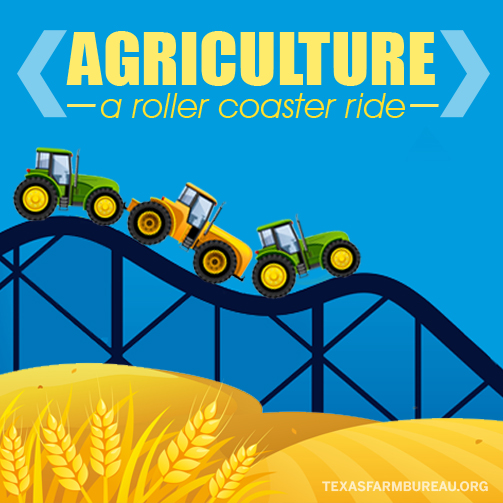 Texas agriculture roller coaster
