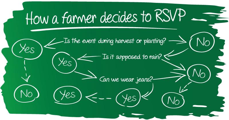RSVP_farmers