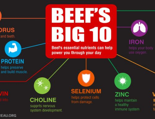 What's the beef with beef?
