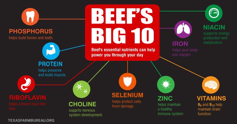 beef's big 10