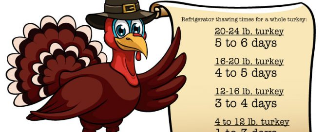 Family traditions at Thanksgiving don't include foodborne illness